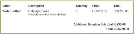 Water Buffalo Transaction Details